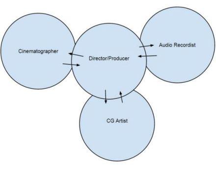 H561CulturalModel.JPG